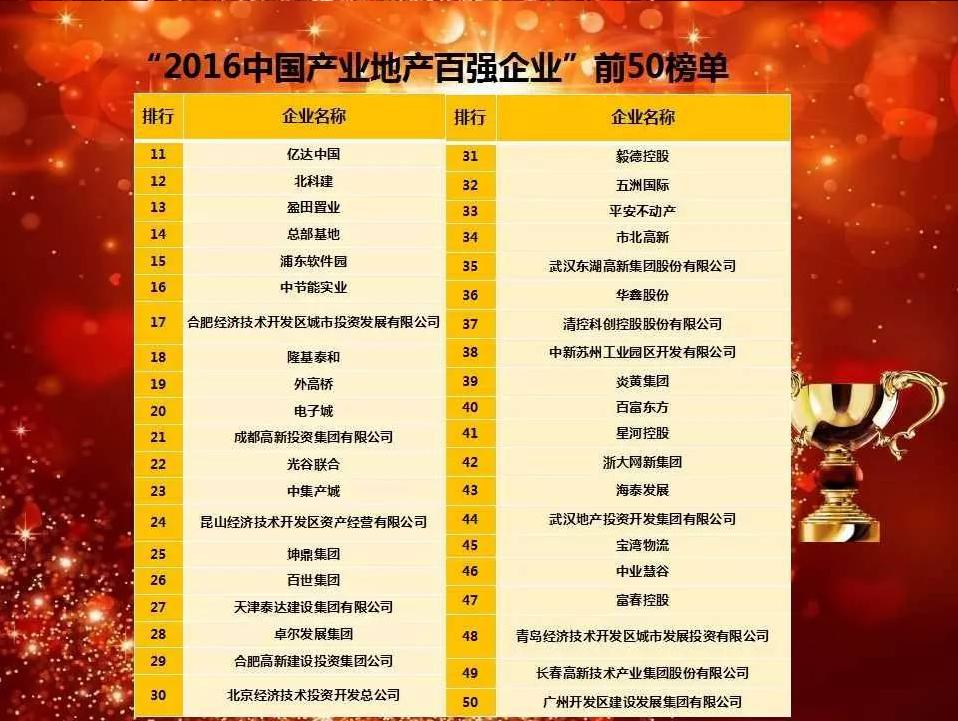 2016中国产业·园区大会 35