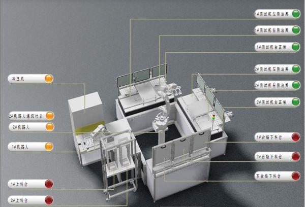 时下工业机器人的关键技术及其应用