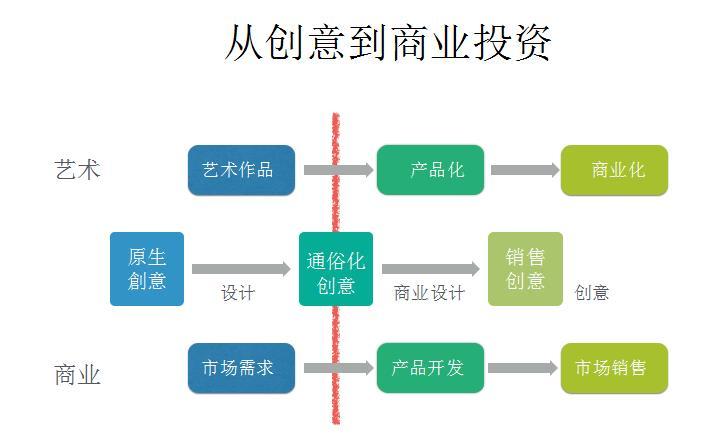 黑秀网创办人唐圣瀚:逆大数据创新