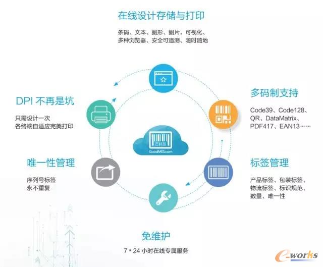 GoodMES云标签亮相2017第九届深圳国际物联网博览会